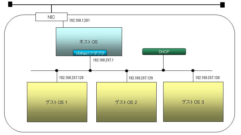 VMware_network05.png