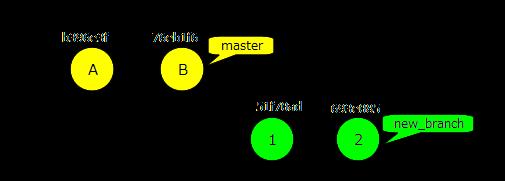 git_branch08.png