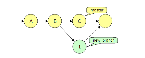 git_conflict01.png