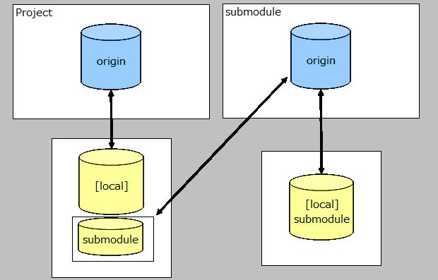 git_module07.png